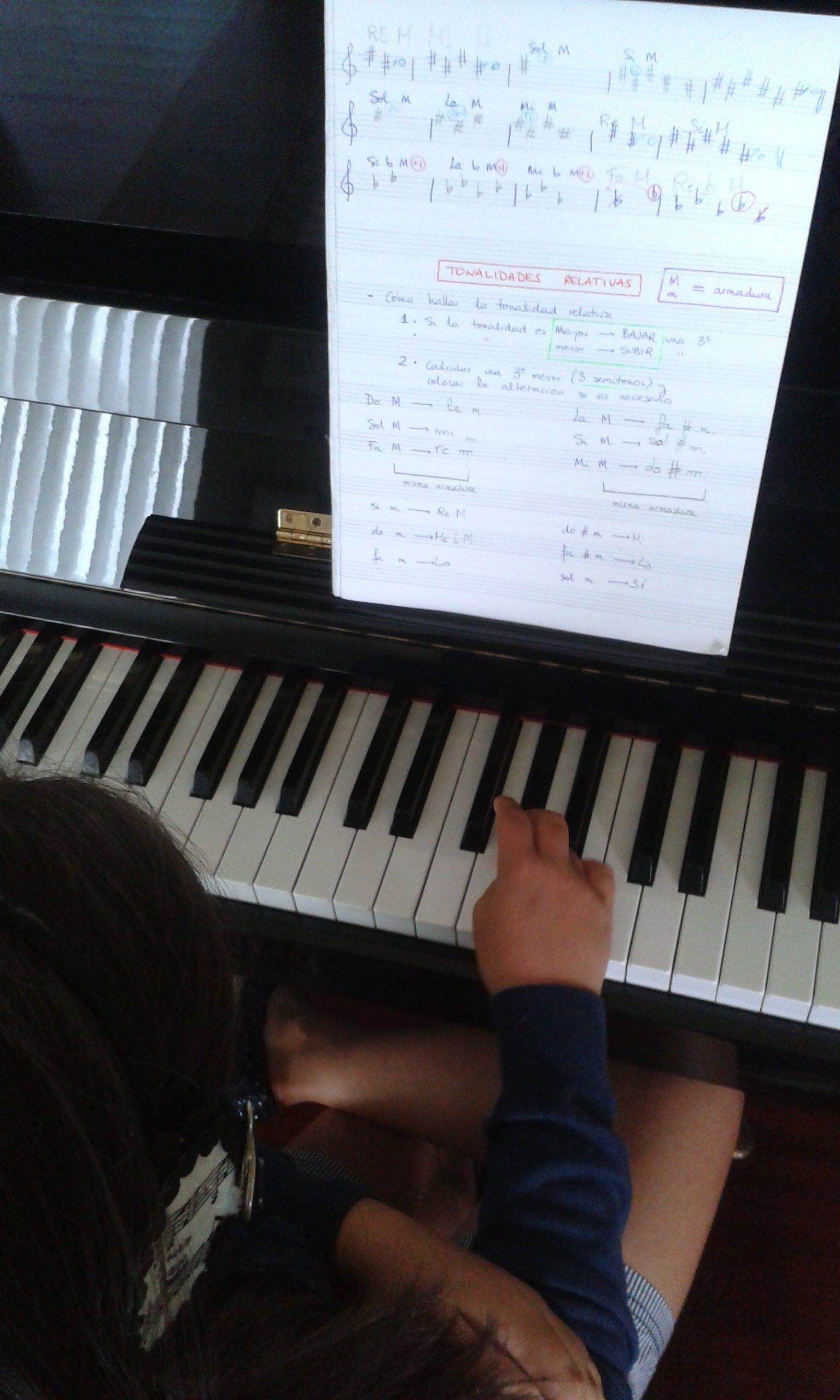 Calculando las tonalidades relativas en el piano