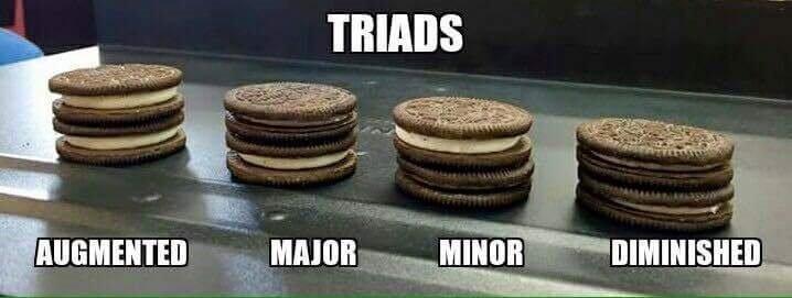 Aprendemos a formar acordes tríada con galletas