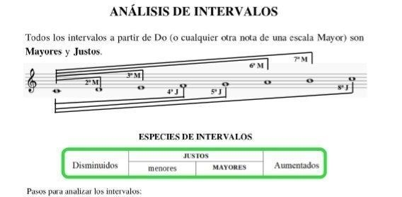 Entrada intervalos 1